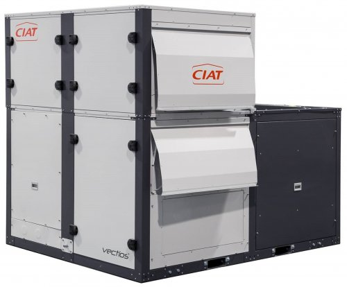 Energy Efficiency in CIAT Vectios™, the New Generation of Rooftop Packaged Units