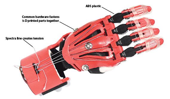Diagram of super hand