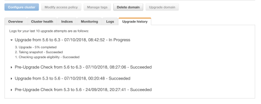 Upgrade from 5.6 to 6.3 - Elasticsearch