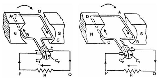 DC Generator (back to basics)