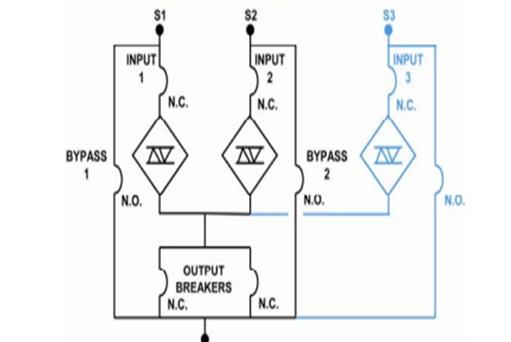 Three Way Transfer Switch