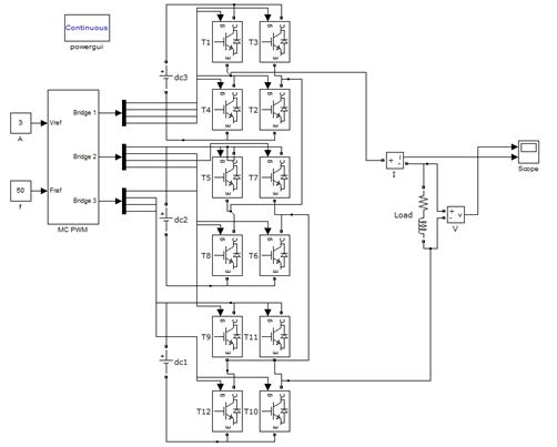 Multilevel Inverter Topologies