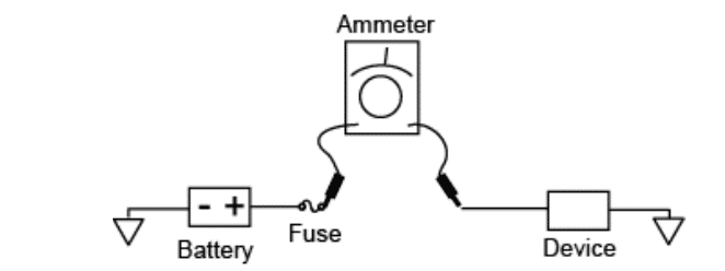 Circuit protection devices: Fuses, Limiters, Breakers