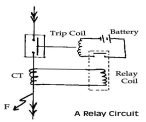 Electrical System Protection : how can we use relays?
