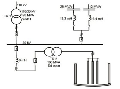 Transient process during electric arc furnace capacitor