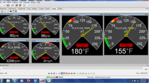Example of temperature logging dashboard, showing inlet (left) and outlet (right) temperatures