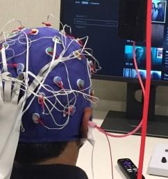 ayeeshik at work neuroscience equipment being used  [ 1133 x 855 Pixel ]
