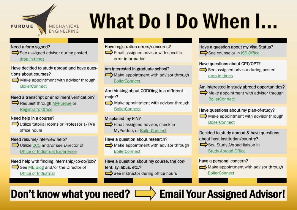 medium resolution of infographic of where to find information if unavailable contact your assigned advisor
