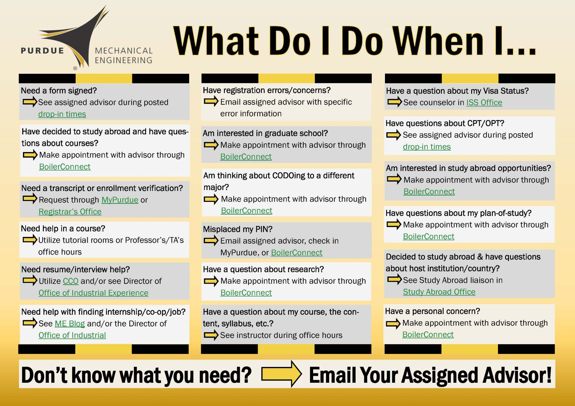 hight resolution of infographic of where to find information if unavailable contact your assigned advisor