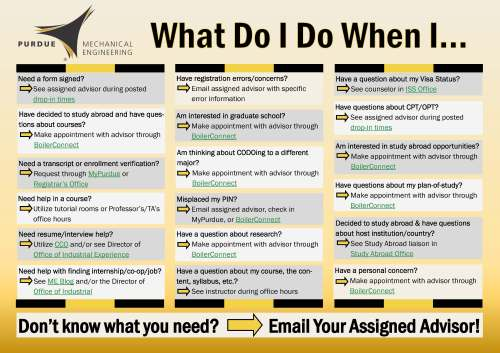 small resolution of infographic of where to find information if unavailable contact your assigned advisor