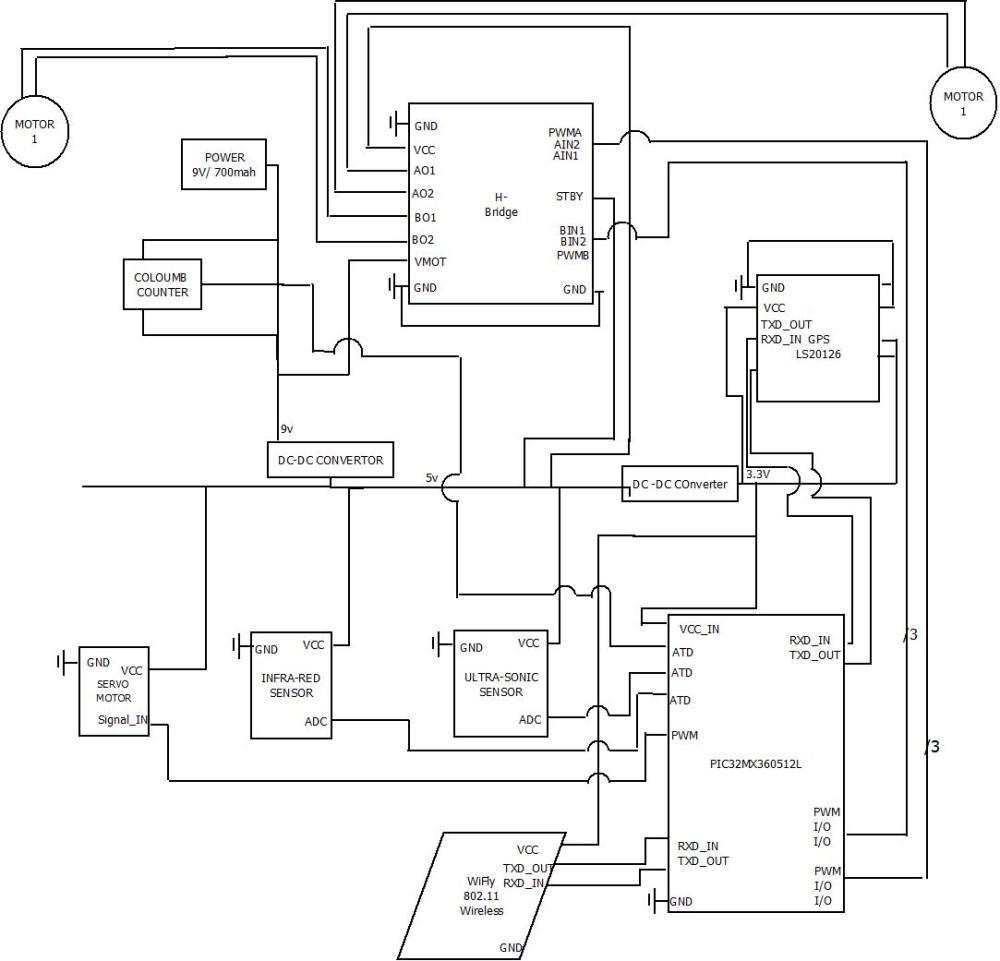 medium resolution of vinit bhamburdekar u0027s lab notebookthe block diagram