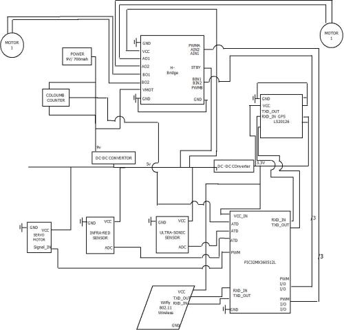small resolution of vinit bhamburdekar u0027s lab notebookthe block diagram