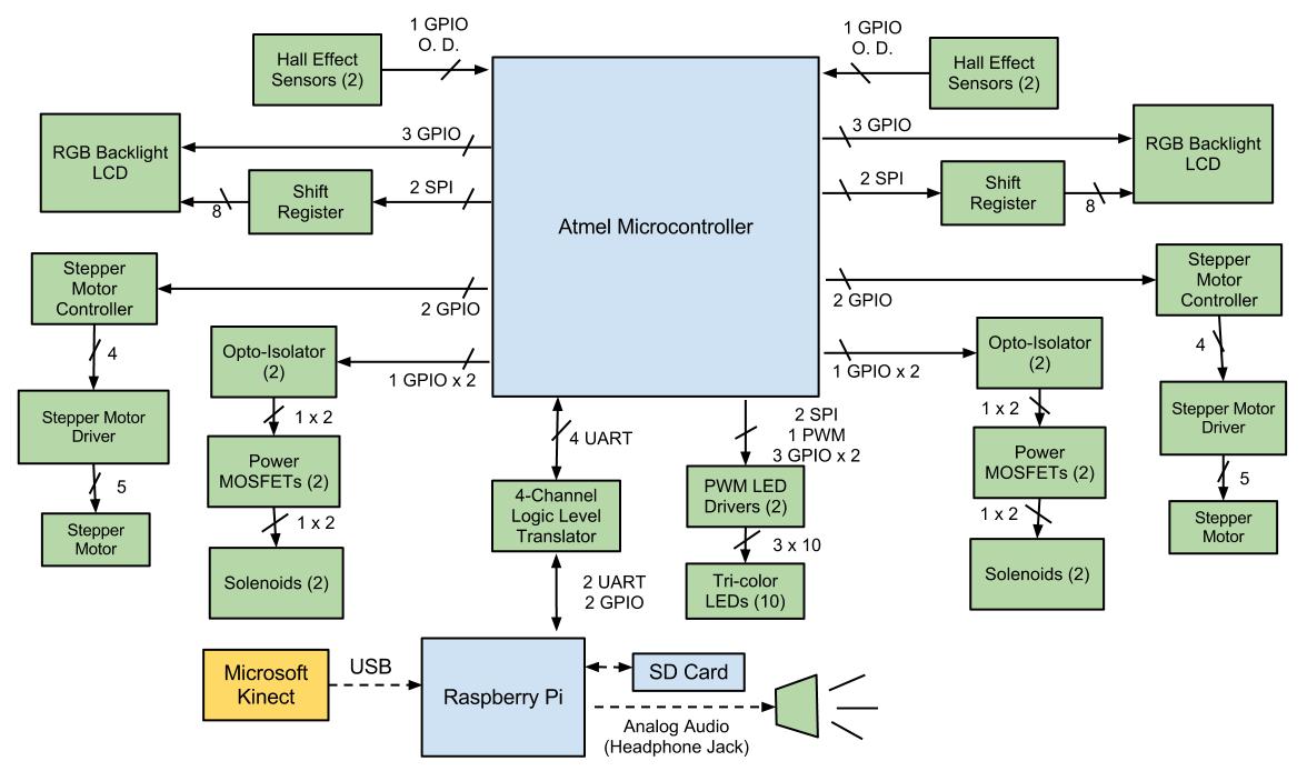 jensen interceptor wiring diagram 94 jeep grand cherokee laredo radio toyota 2az fe engine diagram, toyota, free image for user manual download
