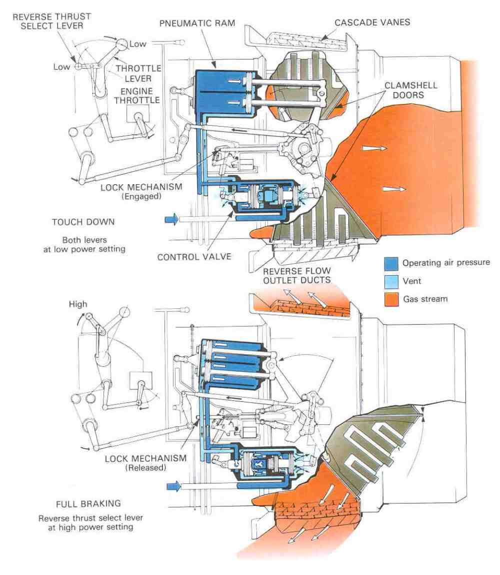medium resolution of reverse flow cooling system engine diagram
