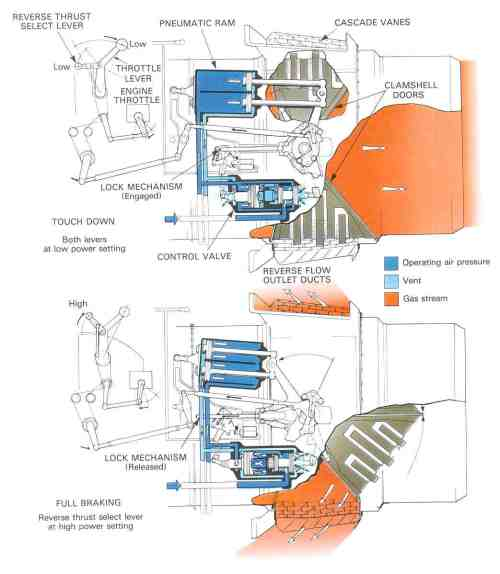 small resolution of reverse flow cooling system engine diagram