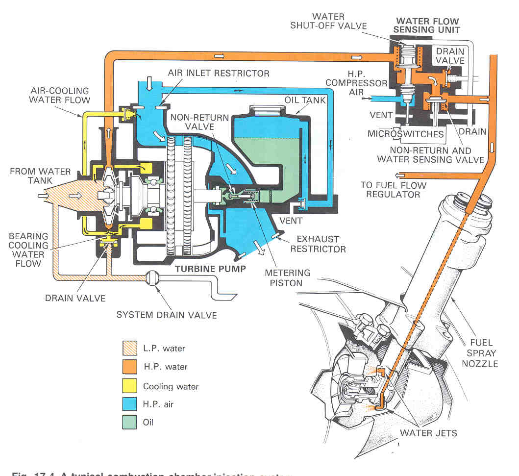 hight resolution of turbine engine diagram