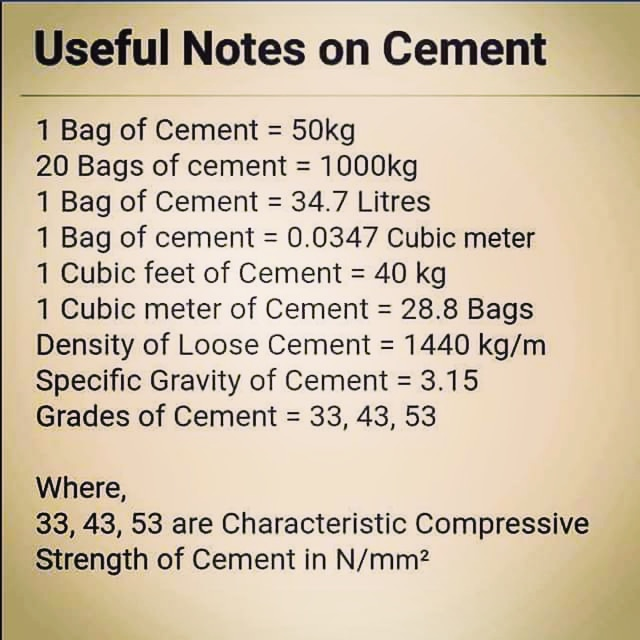 How to Calculate the Total Bags of Cement and Tones of Sand