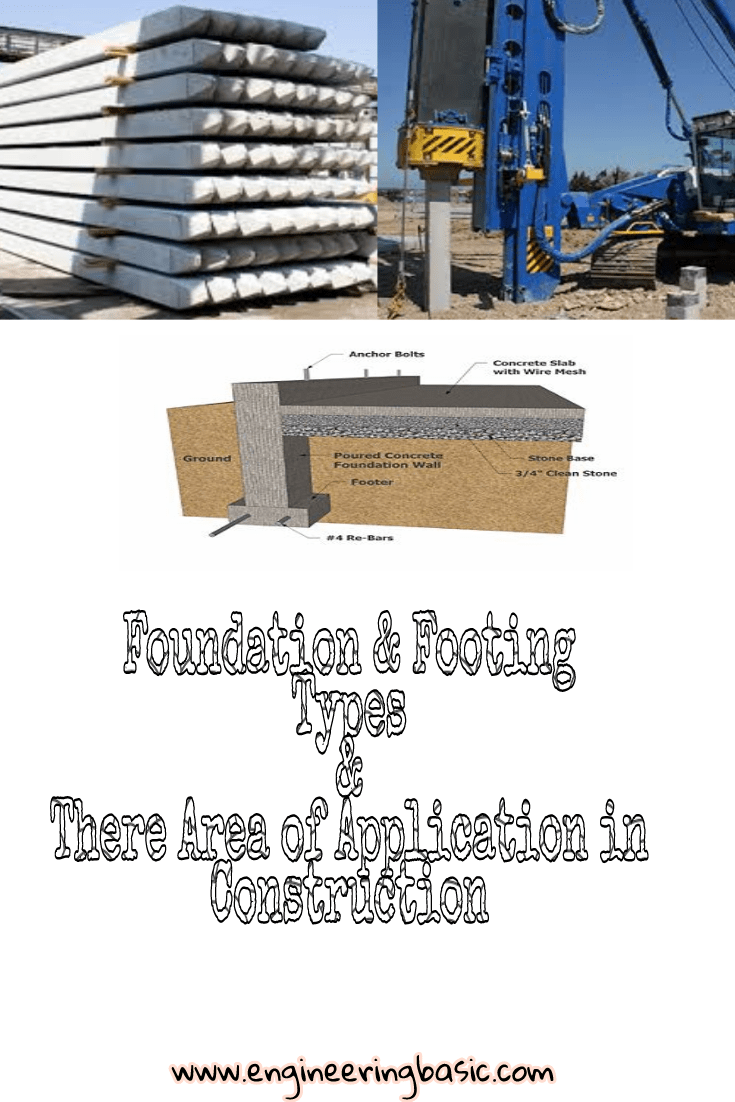 foundation footing types   area  application  construction engineering basic