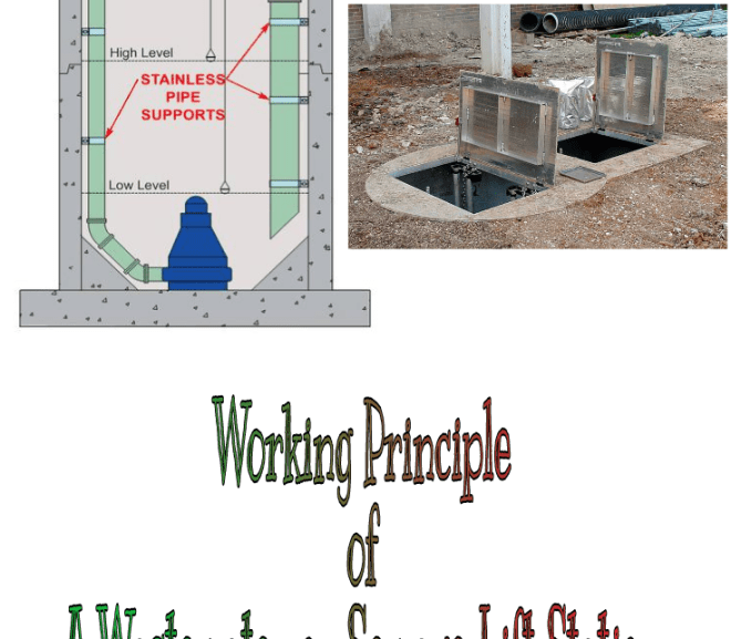 Working Principle of a Wastewater or Sewage Lift Station