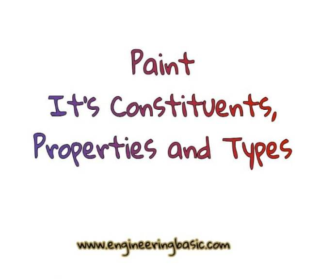 Paint – It's Constituents, Properties and Types