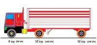 HL-93 AASHTO Vehicular Live Loading | Truck | Tandem ...