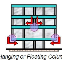 Floating Column in Buildings | How it Works | Hanging Columns