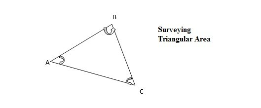 Surveying Triangular area with compass survey
