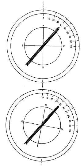 Orienting compass for 10˚W local attraction- engineeringtraining.tpub.com