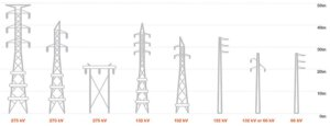 tower size depend on voltage level