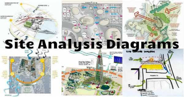 how to draw shadow diagrams timing diagram tool the importance of quality site analysis - engineering feed
