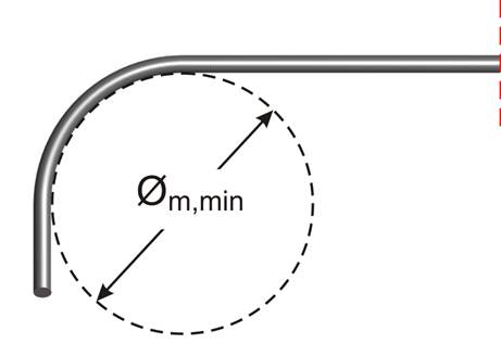 Bending of Reinforcement Bars and the Minimum Bending Pin
