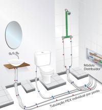 Hydraulic types of Installations: PVC, CPVC, PPR, PEX, PVC ...