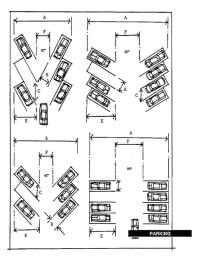 Parking standards and dimensions - Engineering Feed