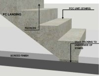 PRECAST CONCRETE STAIRS AND LANDINGS - Engineering Feed