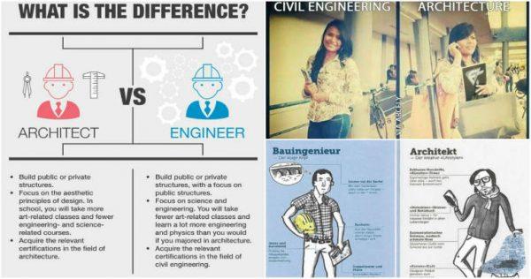 Architect Vs Civil Engineer  Obligations  Engineering Feed