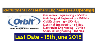 Orbit Corporation Limited Recruitment For Freshers Engineers (749 Openings) Last Date - 15th June 2018