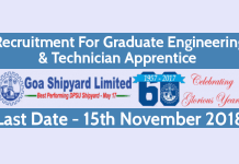Goa Shipyard Limited Recruitment For Graduate Engineering & Technician Apprentice