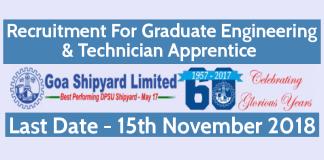 Goa Shipyard Limited Recruitment For Graduate Engineering & Technician Apprentice