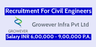 Growever Infra Pvt Ltd Recruitment For Civil Engineers Salary INR 6,00,000 - 9,00,000 P.A.