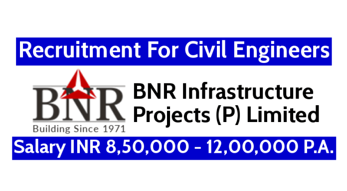 BNR Infrastructure Projects (P) Ltd Recruitment For Civil Engineers Salary INR 8,50,000 - 12,00,000 P.A.