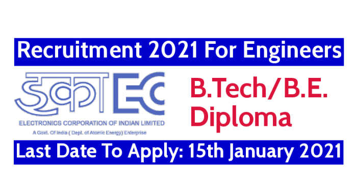 ECIL Recruitment 2021 For Engineers Last Date To Apply 15th January 2021