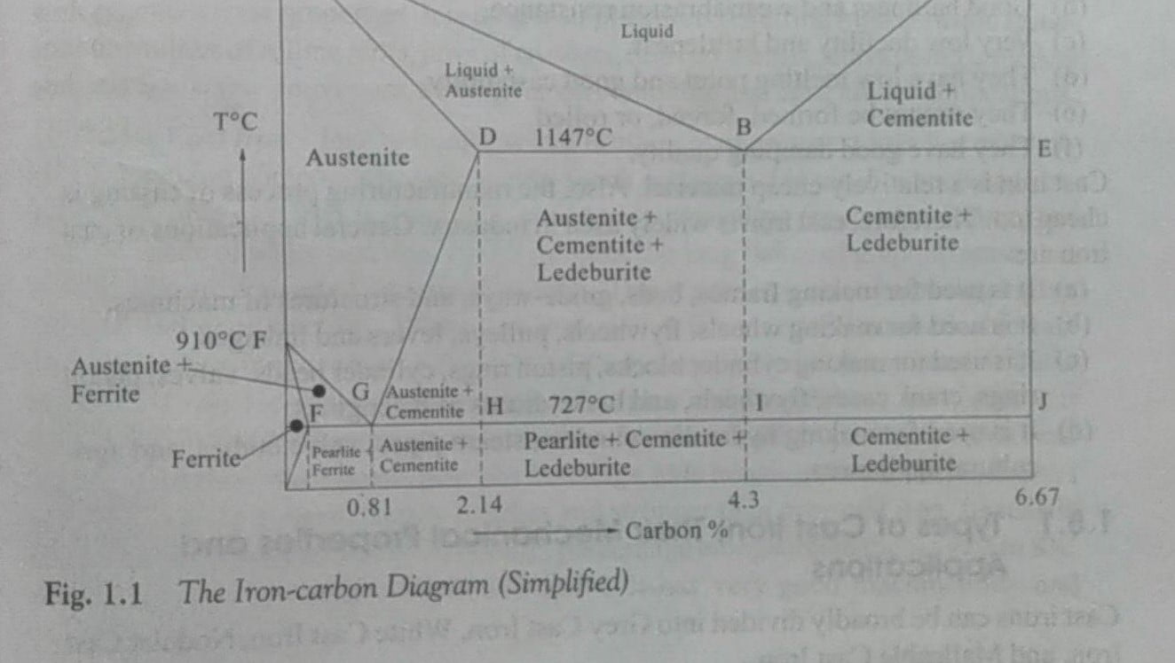 hight resolution of iron carbon phase diagram