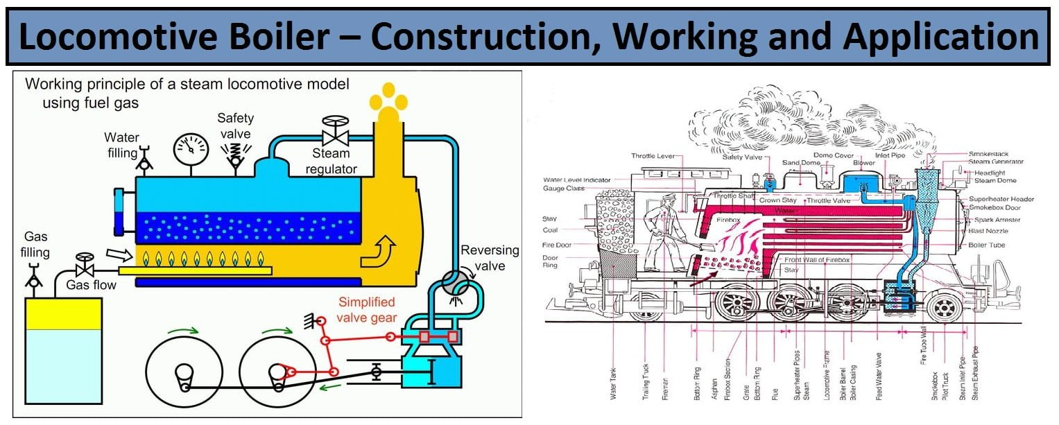 hight resolution of simple steam engine diagram