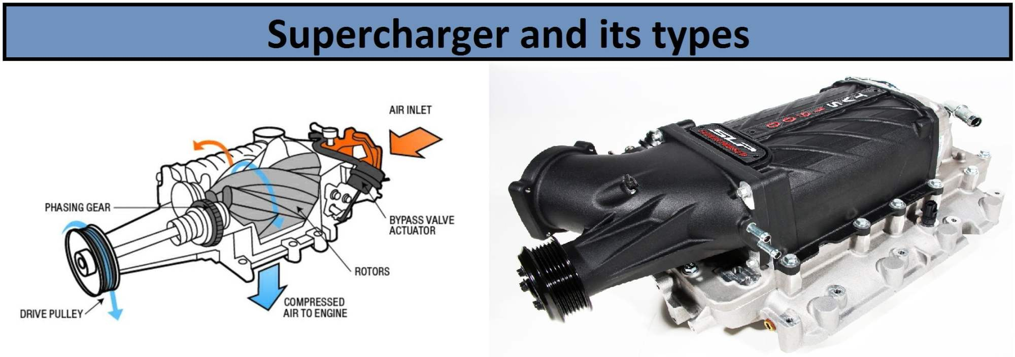 hight resolution of supercharger