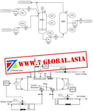 Indonesia Engineering Konsultan | Konsultan Engineering