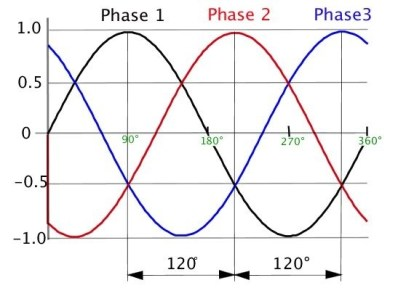 Pengertian Listrik 1 Phase Dan 3 Phase Engineering Masa Kini