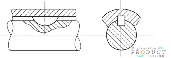 Woodruff key and keyway