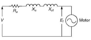 Figure (a) Equivalent circuit model of synchronous motor.