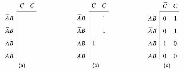 Figure (d) Three-variable K-nnap.