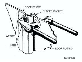 Watertight Doors Maintenance & Note These Doors (apart